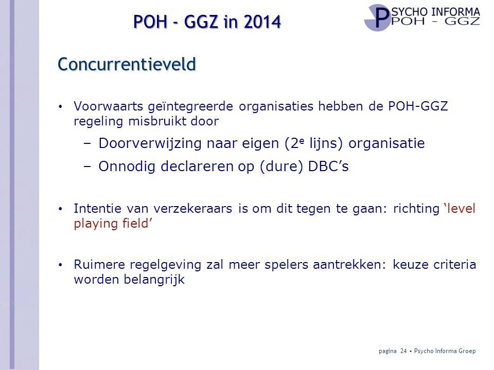 Concurrentieveld Doorverwijzing naar eigen (2e lijns) organisatie
