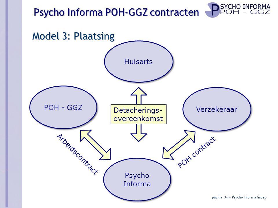 Model 3: Plaatsing Huisarts POH - GGZ Verzekeraar Detacherings-