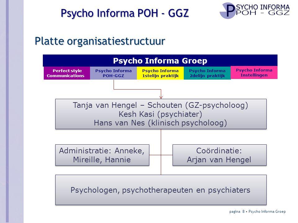 Platte organisatiestructuur