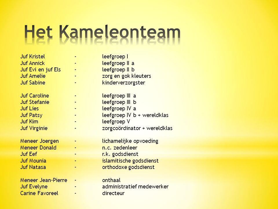 Het Kameleonteam Juf Kristel - leefgroep I Juf Annick - leefgroep II a