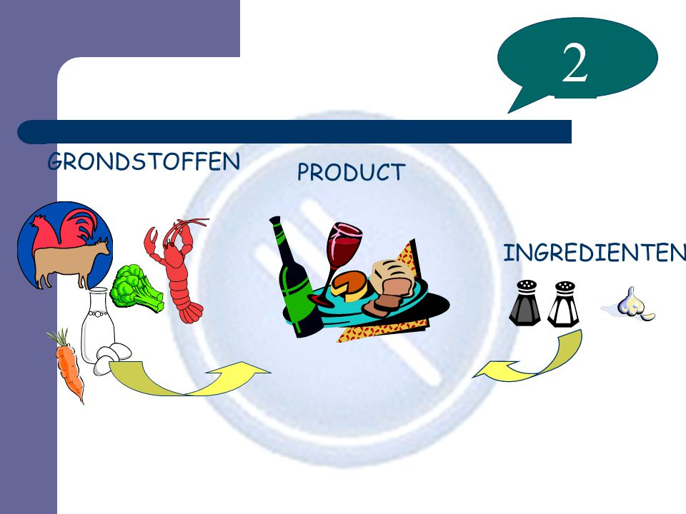 2 GRONDSTOFFEN PRODUCT INGREDIENTEN