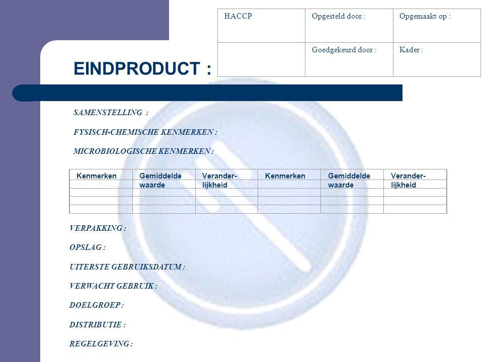 EINDPRODUCT : HACCP Opgesteld door : Opgemaakt op : Goedgekeurd door :
