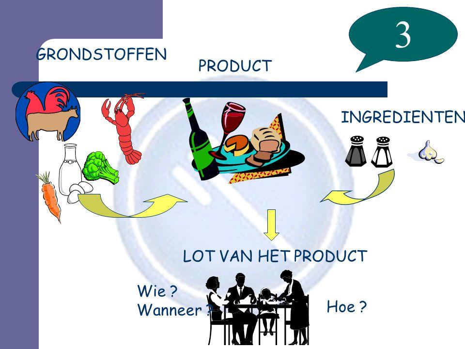 3 INGREDIENTEN GRONDSTOFFEN PRODUCT Wie Wanneer Hoe LOT VAN HET PRODUCT