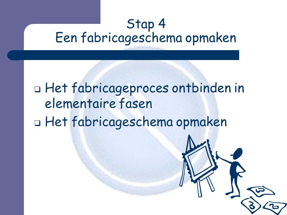 Stap 4 Een fabricageschema opmaken