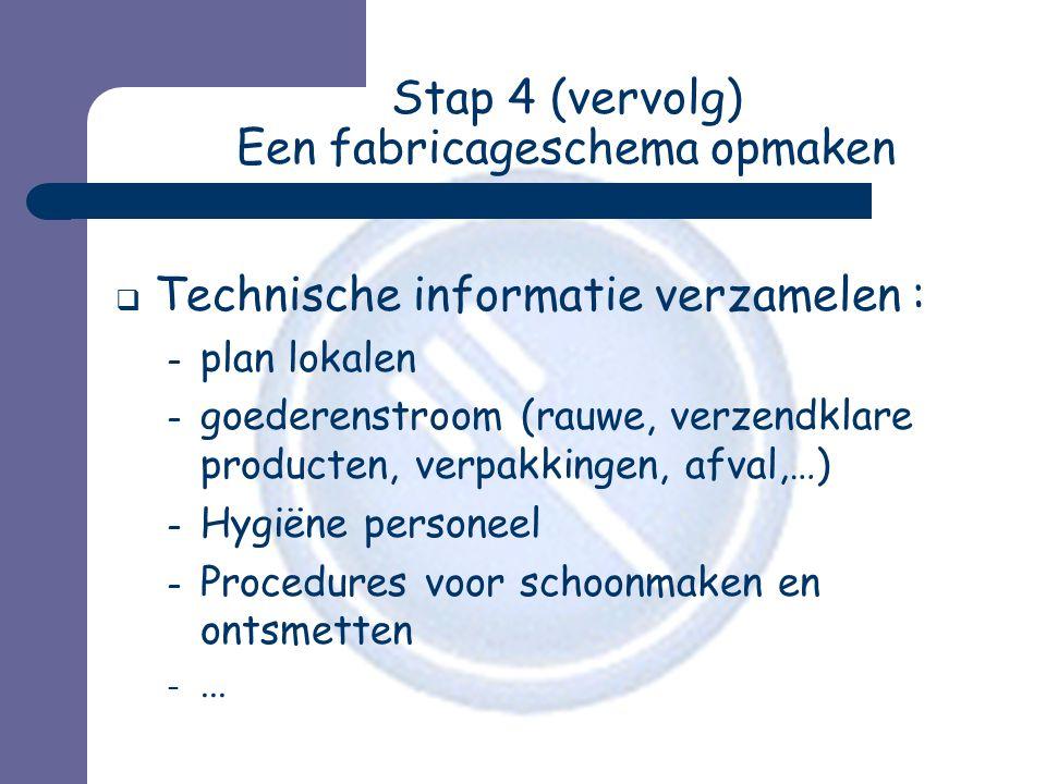 Stap 4 (vervolg) Een fabricageschema opmaken