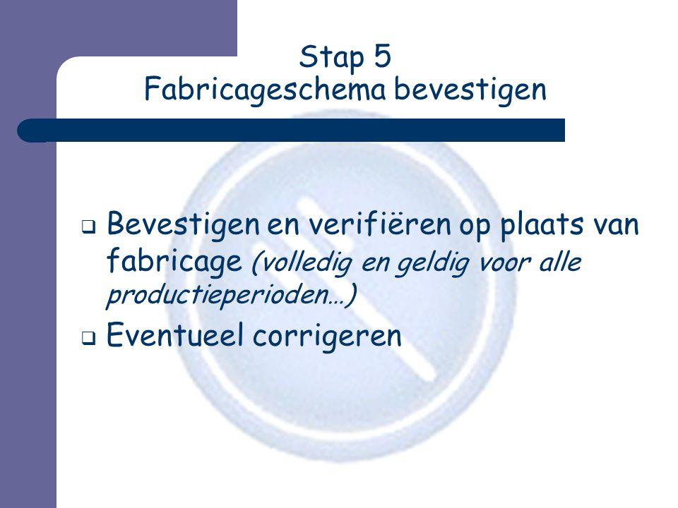 Stap 5 Fabricageschema bevestigen