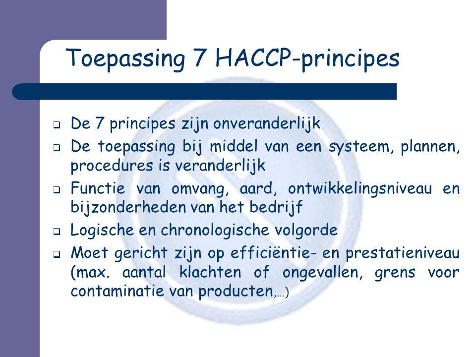 Toepassing 7 HACCP-principes