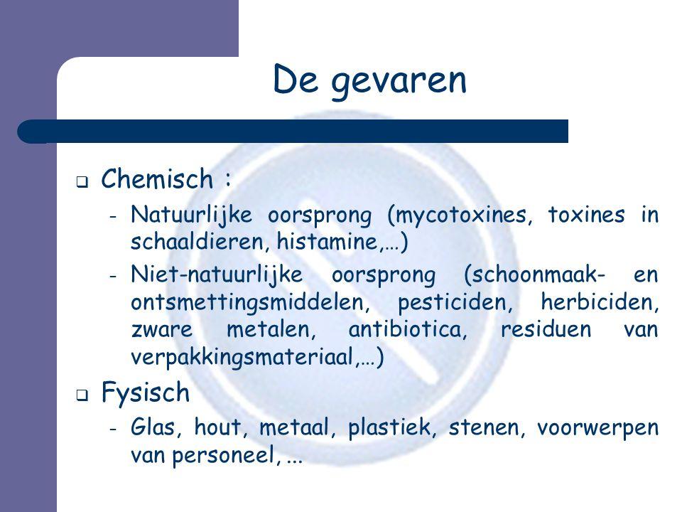 De gevaren Chemisch : Fysisch