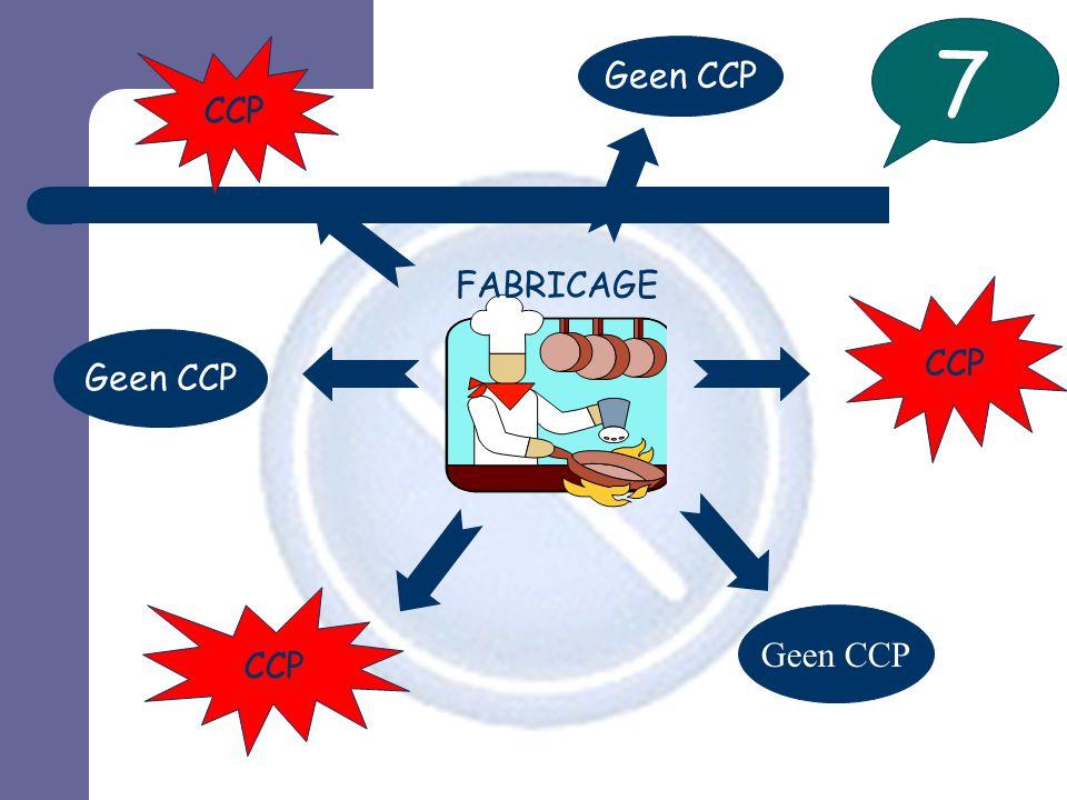 7 Geen CCP CCP FABRICAGE
