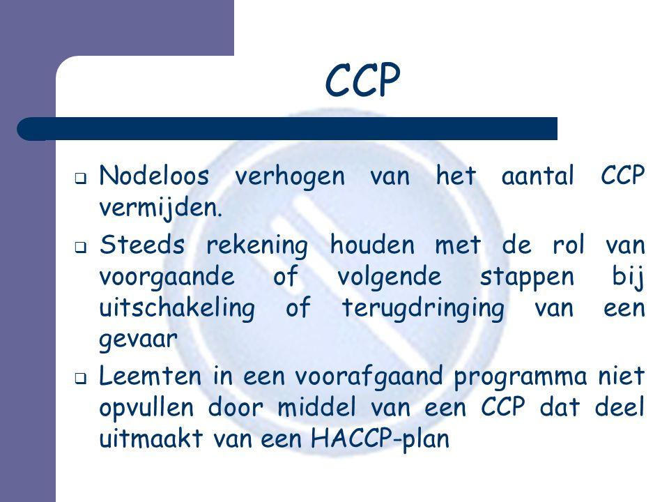 CCP Nodeloos verhogen van het aantal CCP vermijden.