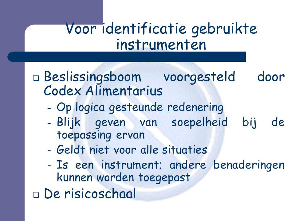Voor identificatie gebruikte instrumenten