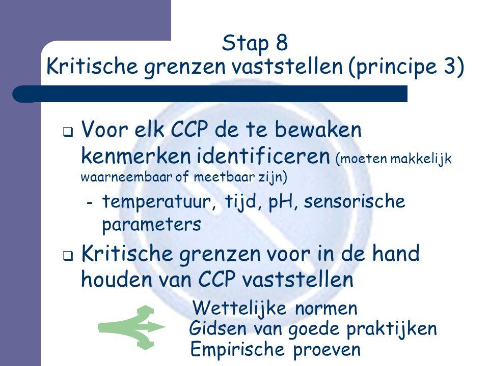 Stap 8 Kritische grenzen vaststellen (principe 3)