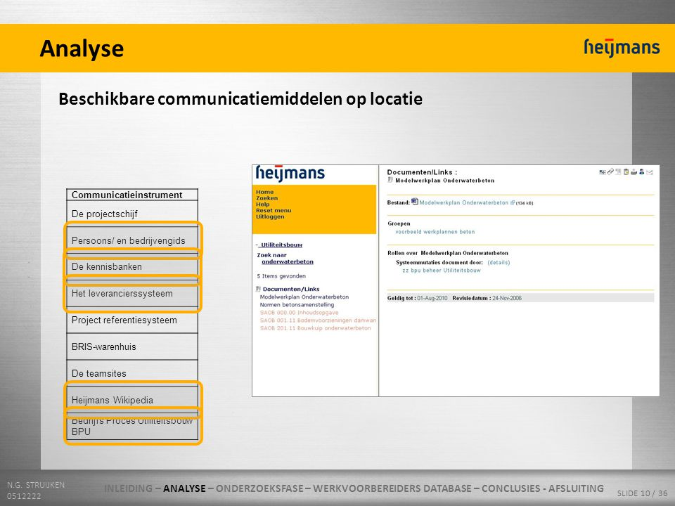 Analyse Beschikbare communicatiemiddelen op locatie