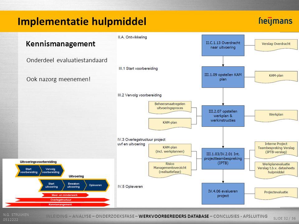 Implementatie hulpmiddel