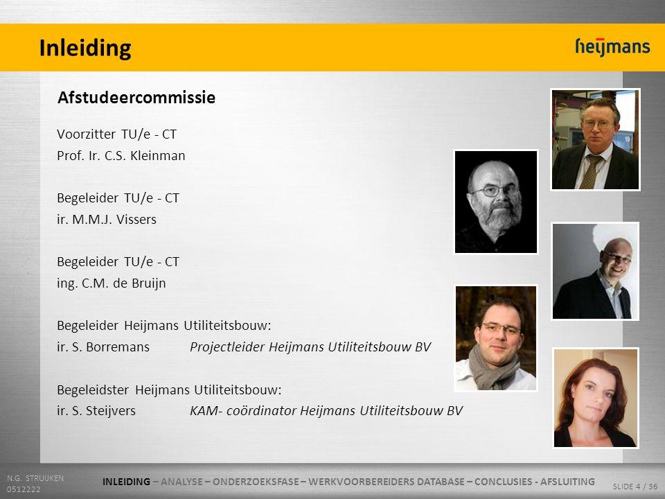 Inleiding Afstudeercommissie Voorzitter TU/e - CT