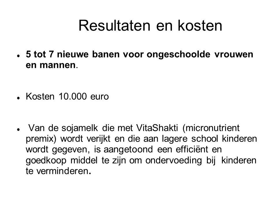 Resultaten en kosten 5 tot 7 nieuwe banen voor ongeschoolde vrouwen en mannen. Kosten 10.000 euro.