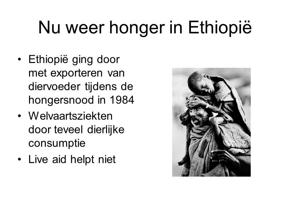 Nu weer honger in Ethiopië
