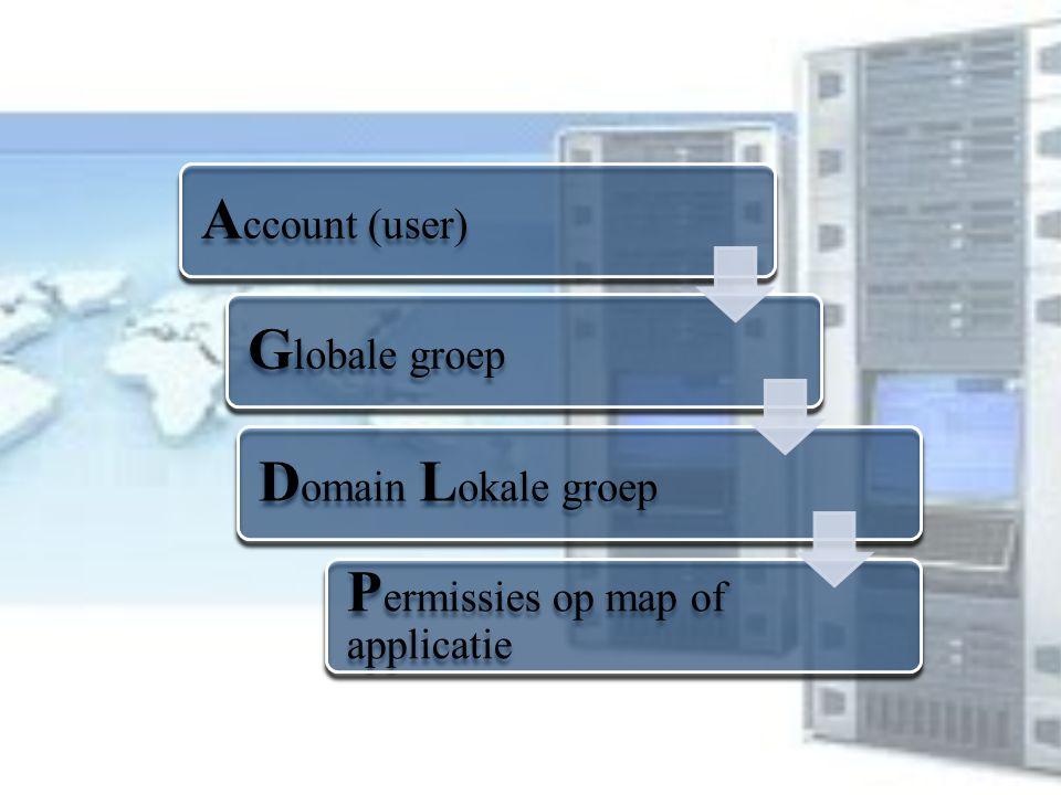 Account (user) Globale groep Domain Lokale groep Permissies op map of applicatie