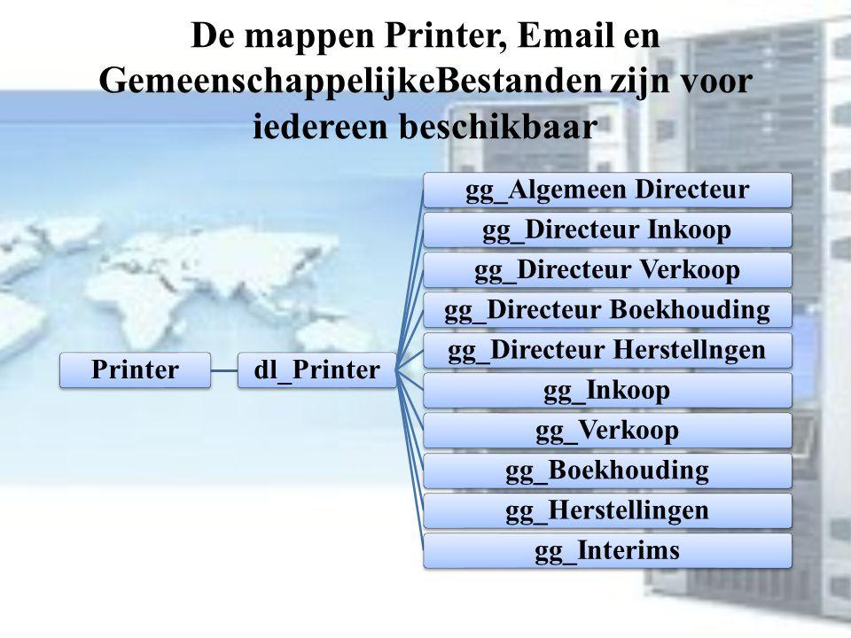 De mappen Printer, Email en GemeenschappelijkeBestanden zijn voor iedereen beschikbaar