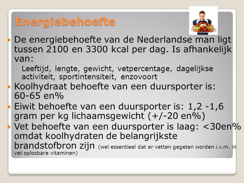 Energiebehoefte De energiebehoefte van de Nederlandse man ligt tussen 2100 en 3300 kcal per dag. Is afhankelijk van: