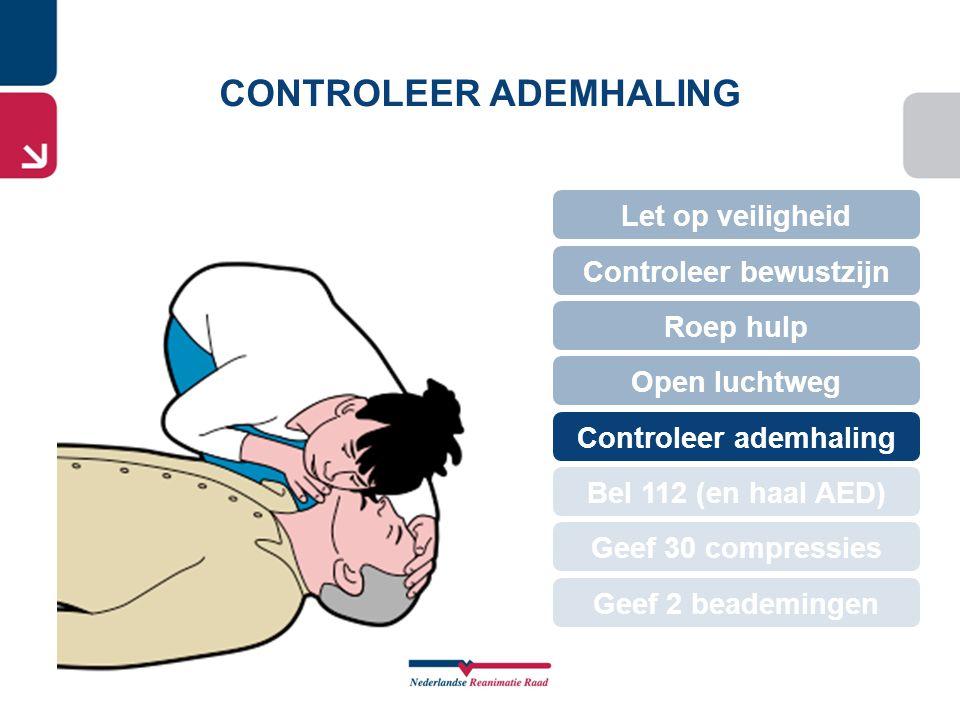 CONTROLEER ADEMHALING Controleer bewustzijn Controleer ademhaling
