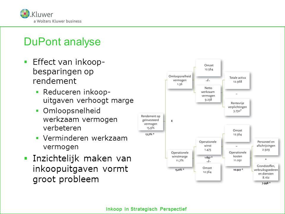 DuPont analyse Effect van inkoop-besparingen op rendement. Reduceren inkoop-uitgaven verhoogt marge.