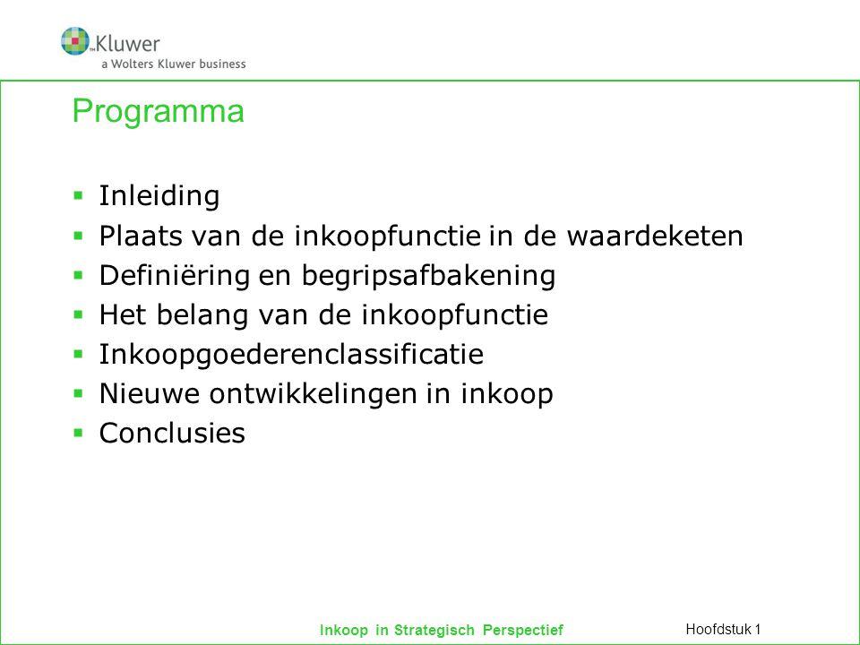 Programma Inleiding Plaats van de inkoopfunctie in de waardeketen