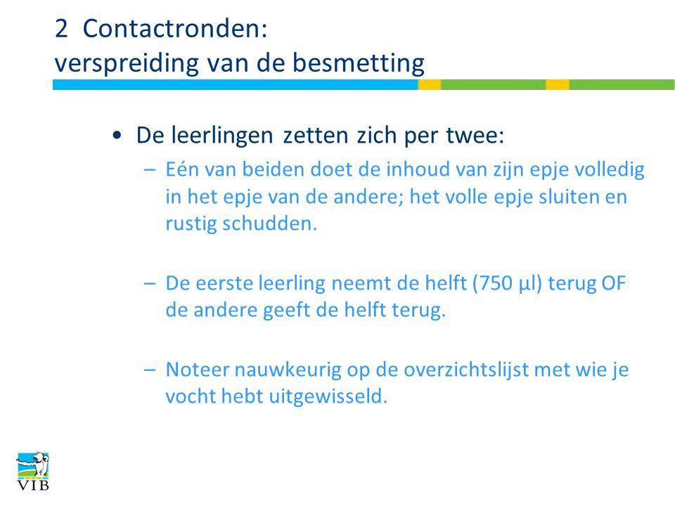 2 Contactronden: verspreiding van de besmetting