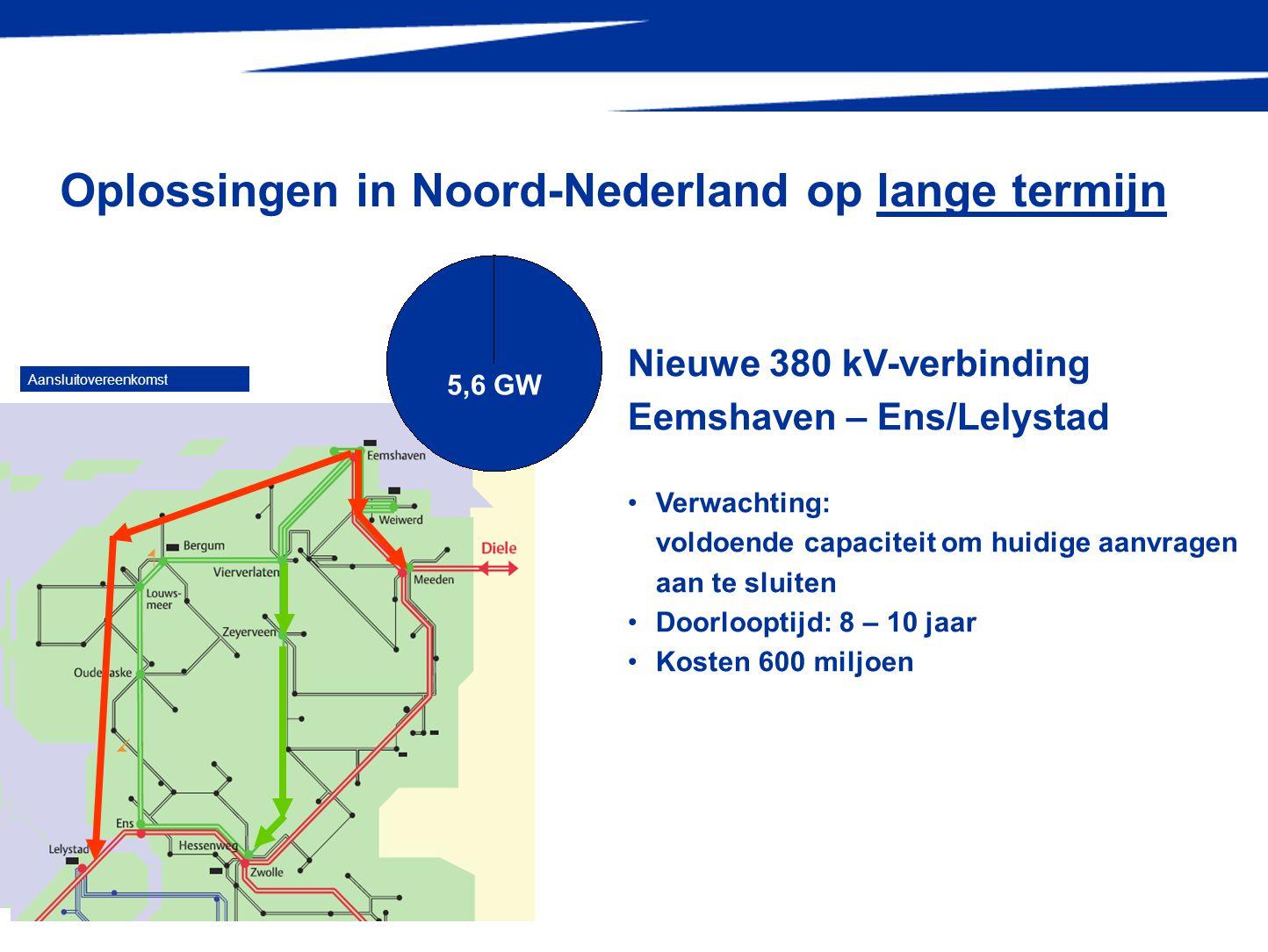 Oplossingen in Noord-Nederland op lange termijn