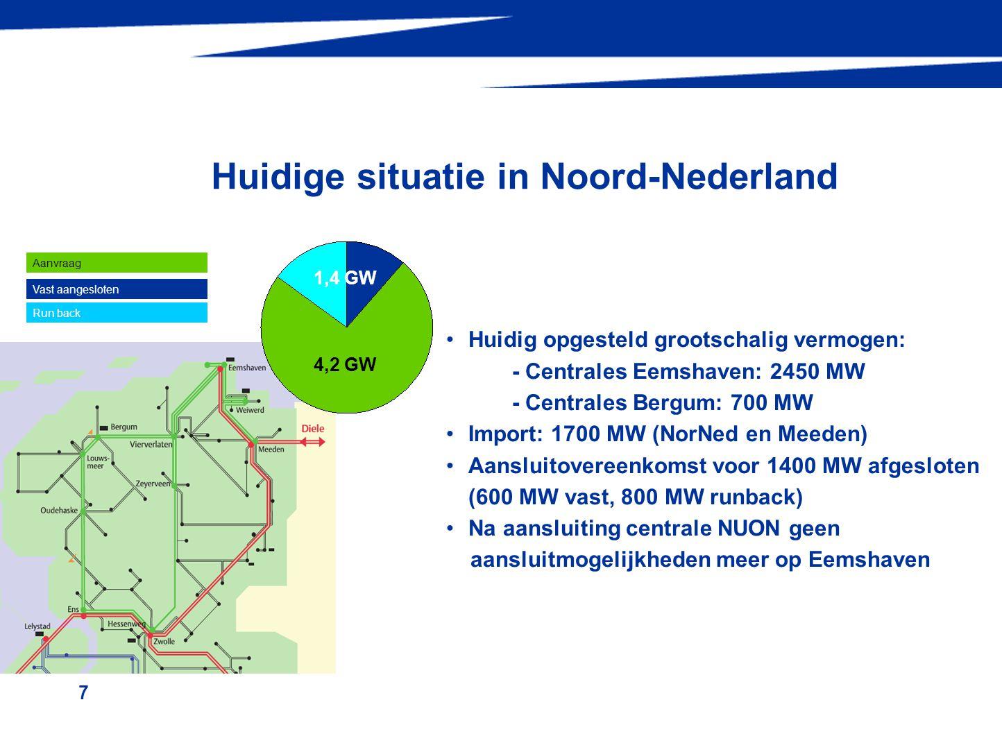Huidige situatie in Noord-Nederland