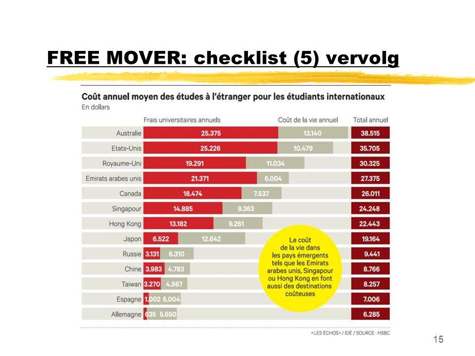 FREE MOVER: checklist (5) vervolg