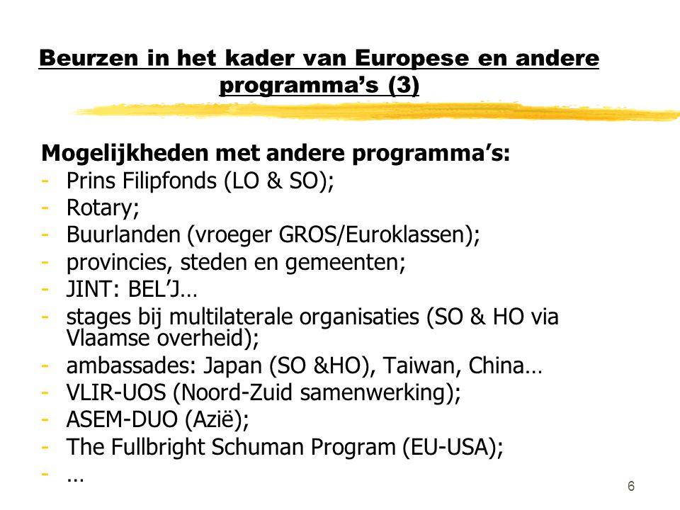 Beurzen in het kader van Europese en andere programma's (3)