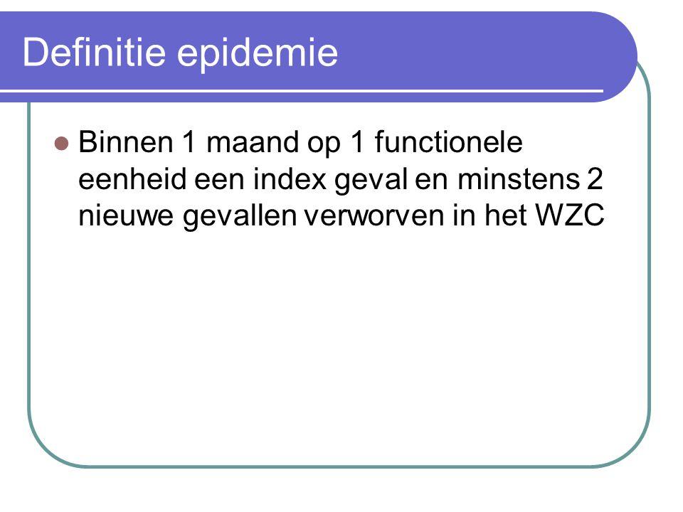 Definitie epidemie Binnen 1 maand op 1 functionele eenheid een index geval en minstens 2 nieuwe gevallen verworven in het WZC.