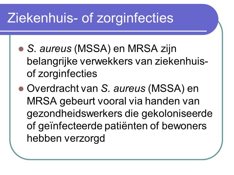 Ziekenhuis- of zorginfecties
