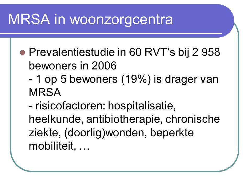 MRSA in woonzorgcentra