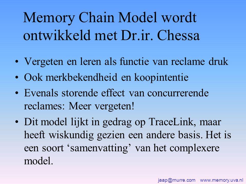 Memory Chain Model wordt ontwikkeld met Dr.ir. Chessa