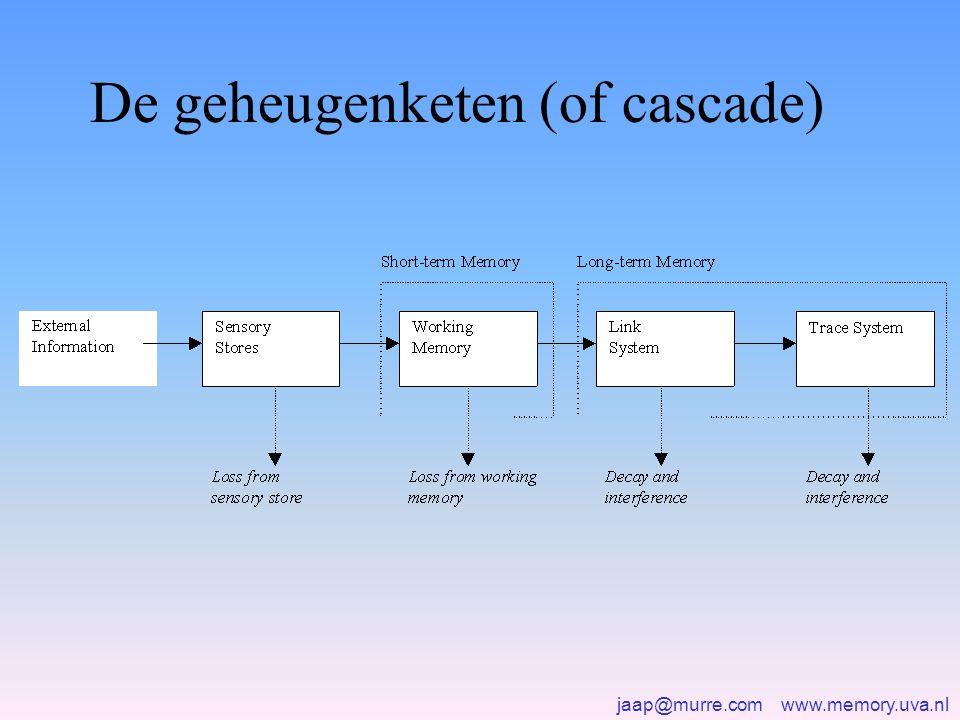 De geheugenketen (of cascade)
