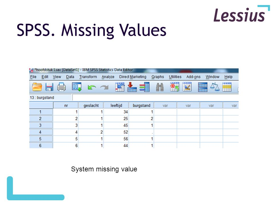 SPSS. Missing Values System missing value