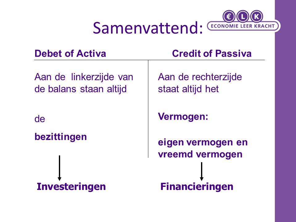 Samenvattend: Debet of Activa Credit of Passiva