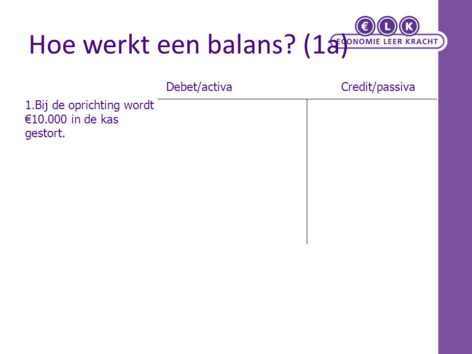 Hoe werkt een balans (1a)
