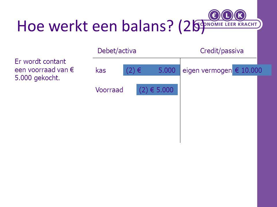 Hoe werkt een balans (2b)
