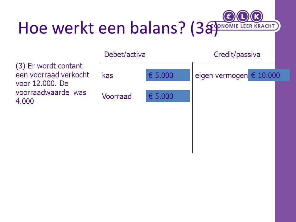 Hoe werkt een balans (3a)