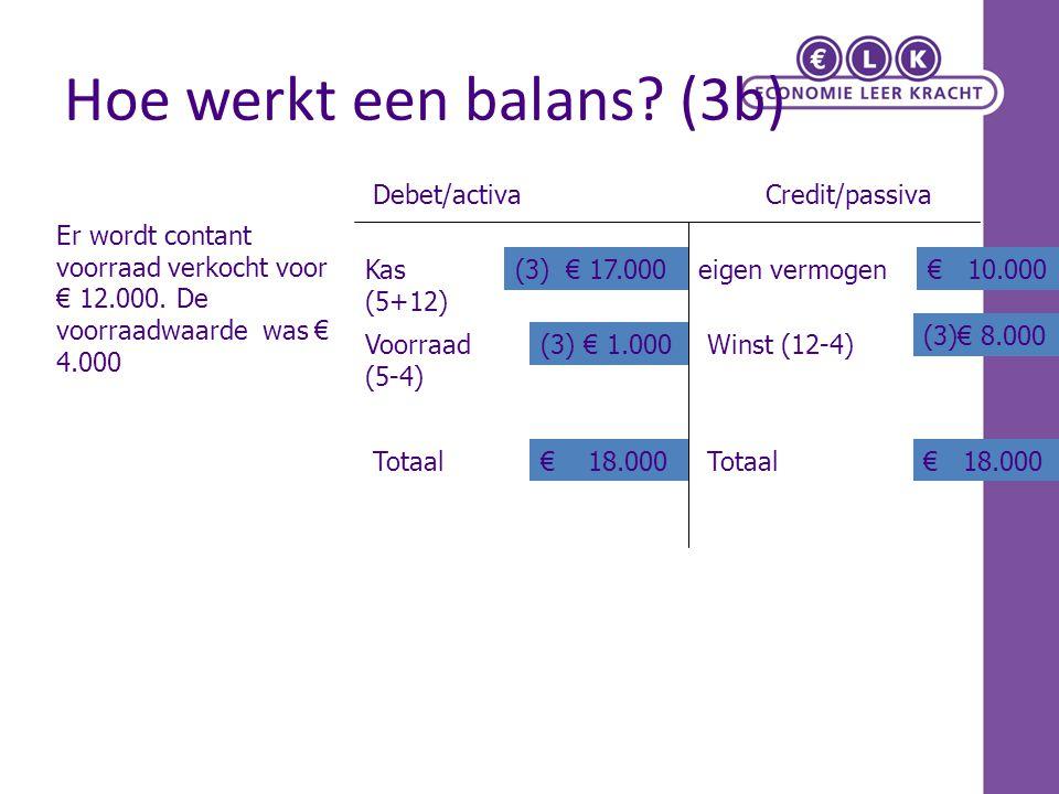Hoe werkt een balans (3b)
