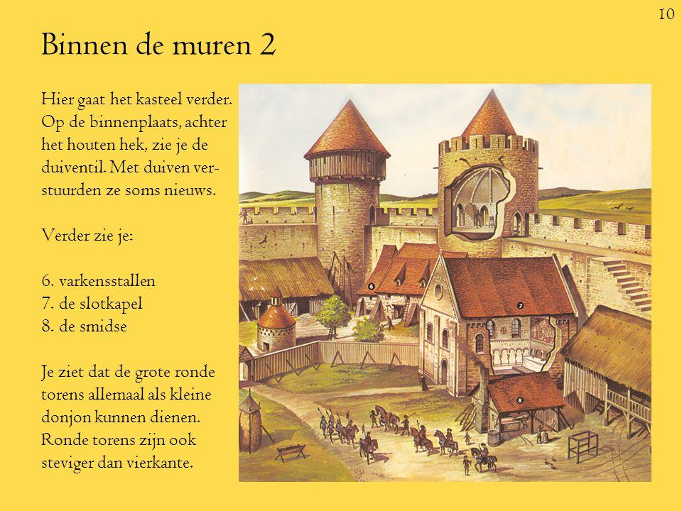 Binnen de muren 2