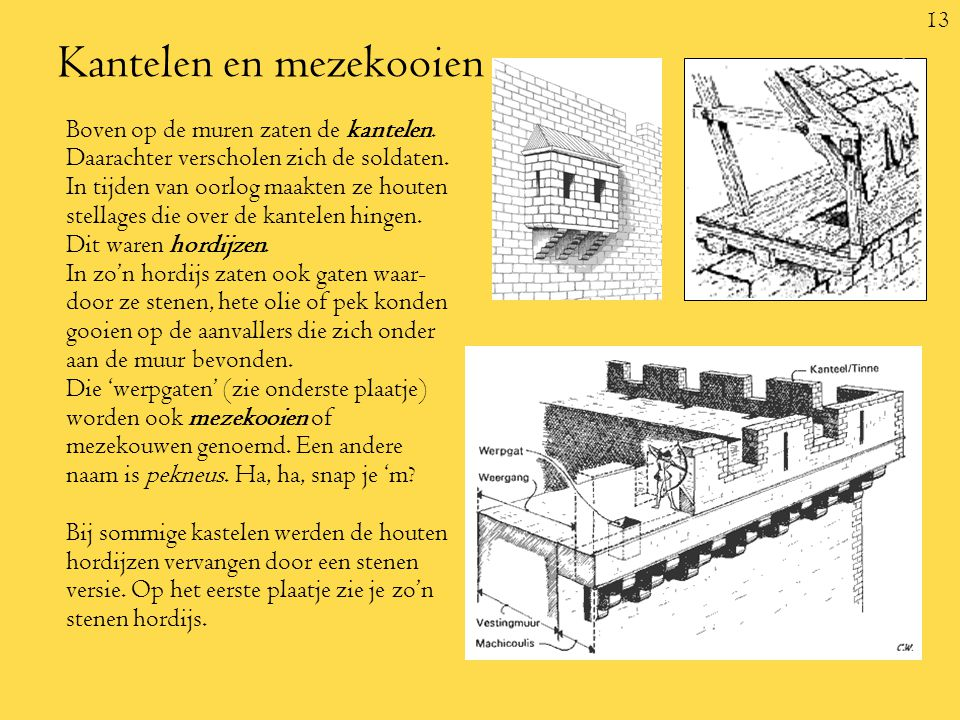 Kantelen en mezekooien
