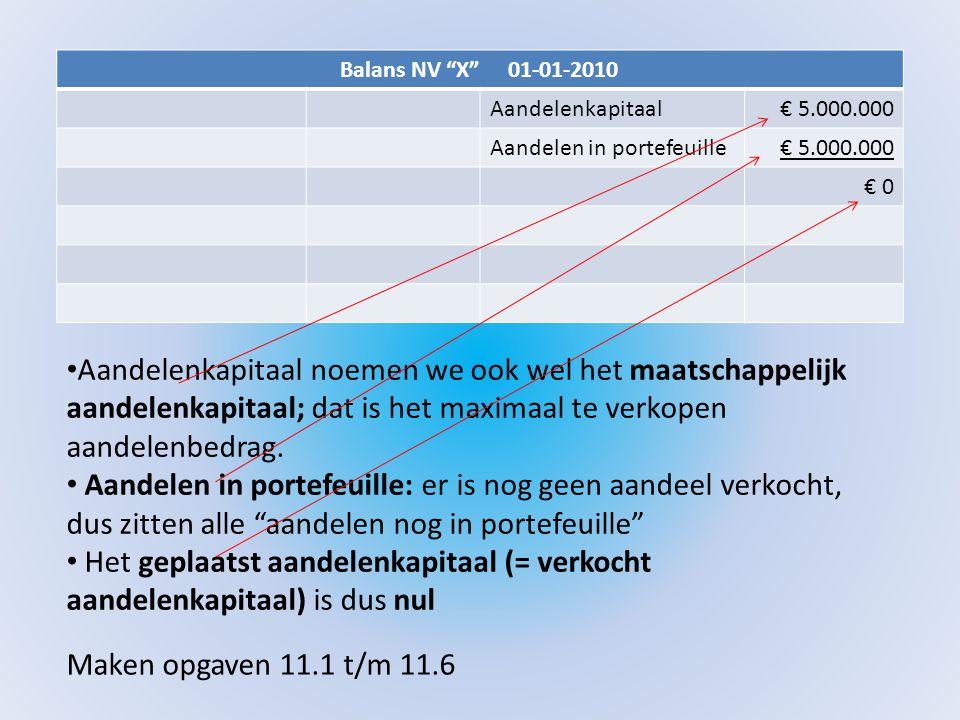 Balans NV X 01-01-2010 Aandelenkapitaal. € 5.000.000. Aandelen in portefeuille. € 0.