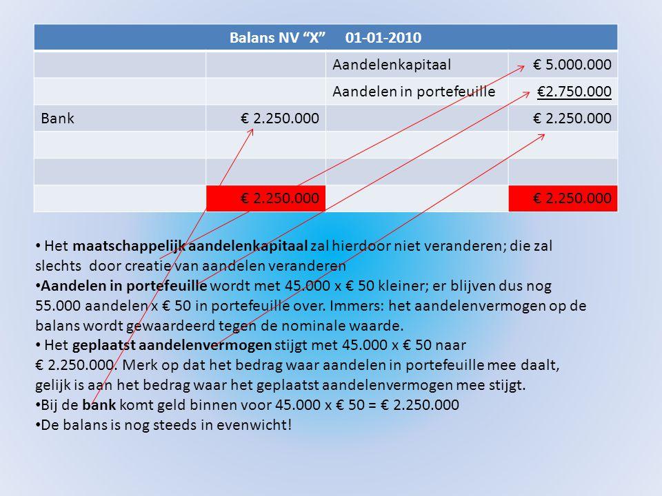 Balans NV X 01-01-2010 Aandelenkapitaal. € 5.000.000. Aandelen in portefeuille. €2.750.000.