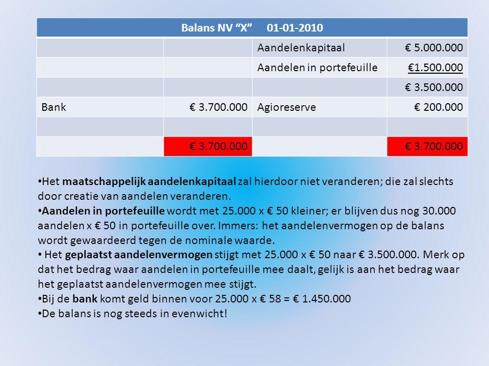 Balans NV X 01-01-2010 Aandelenkapitaal. € 5.000.000. Aandelen in portefeuille. €1.500.000.