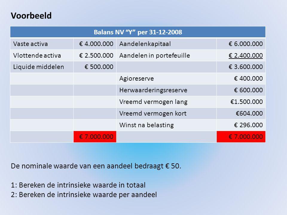Voorbeeld De nominale waarde van een aandeel bedraagt € 50.