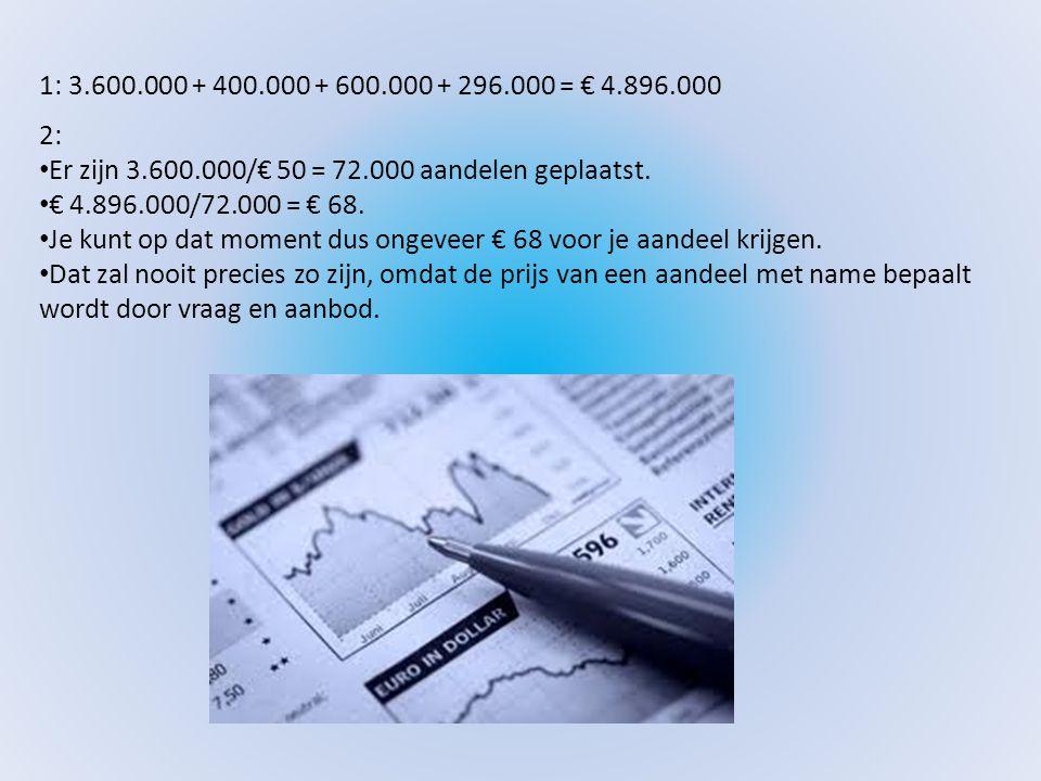 1: 3.600.000 + 400.000 + 600.000 + 296.000 = € 4.896.000 2: Er zijn 3.600.000/€ 50 = 72.000 aandelen geplaatst.